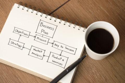 Élaboration du business plan