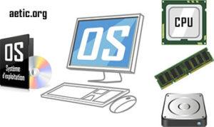 ordinateur processeur ram disque dur